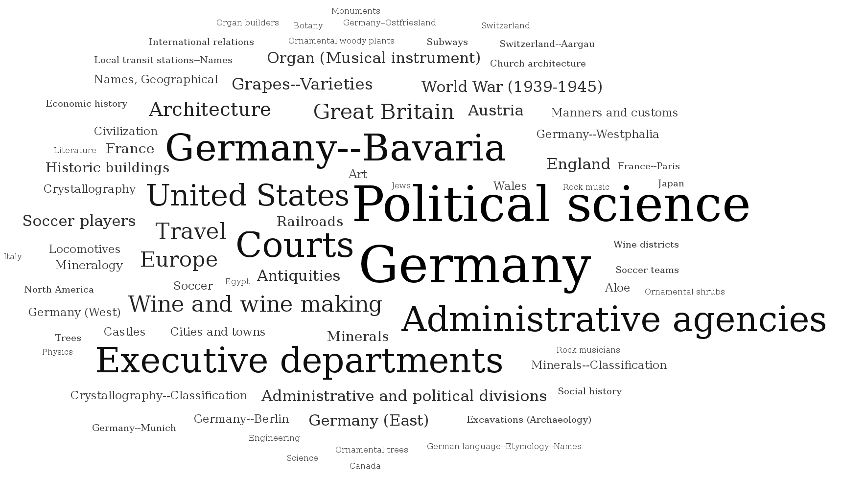 dewiki-fast-word-cloud