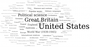 A world cloud of the FAST Subject Headings of the most cited Books in Wikipedia