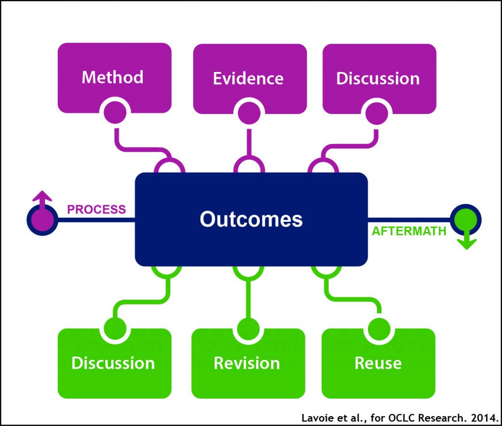 Figure 1 outcomes-1 rev jjm for blog with outline